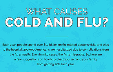how to survive cold and flu season infographic