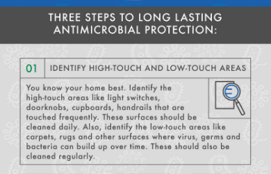 Antimicrobial Spray: Get Long-Lasting Bacteria, Mold, and Virus Protection