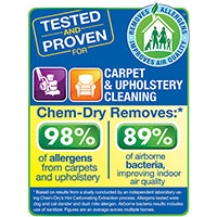 Tested and proven to provide allergy and bacteria relief