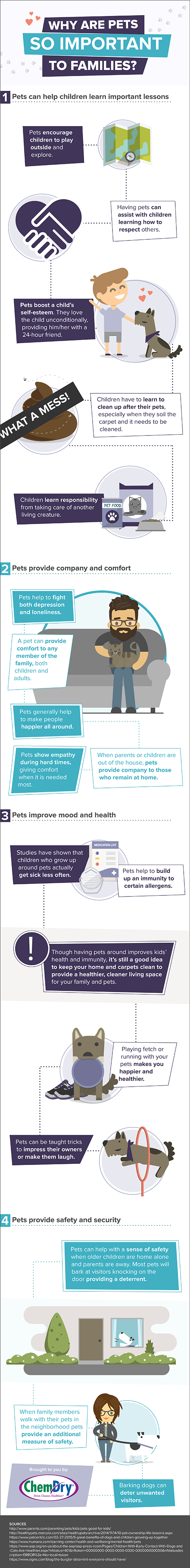 Why Pets Are So Important To Families